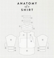 The Anatomy of a Shirt for a fashion collection